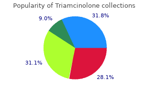 generic 40 mg triamcinolone with amex