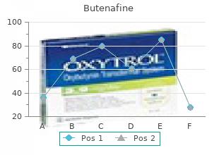 butenafine 15mg free shipping