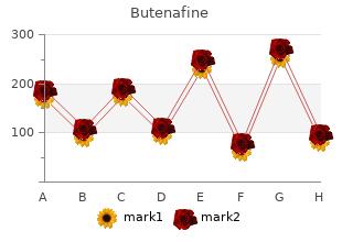 buy butenafine 15mg on-line
