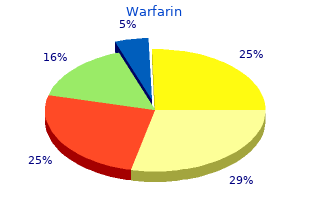 generic 5mg warfarin otc