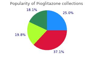 generic pioglitazone 15 mg visa