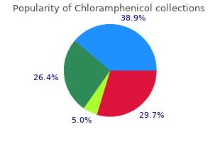 250mg chloramphenicol visa