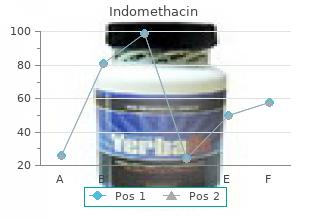 best indomethacin 25mg