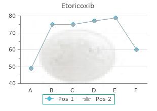 60mg etoricoxib sale