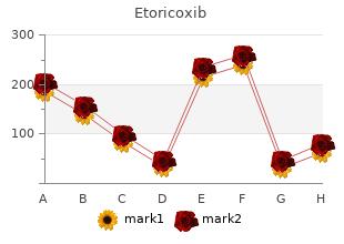 cheap etoricoxib 90 mg with visa