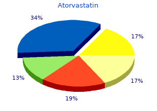 atorvastatin 40mg with visa