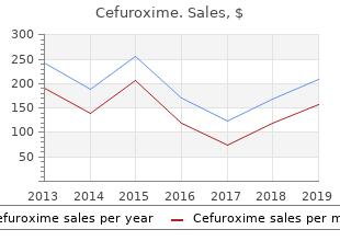 discount 250 mg cefuroxime