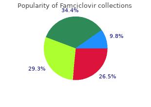 generic famciclovir 250 mg with amex