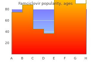250 mg famciclovir with amex