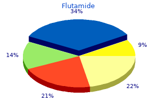 order flutamide 250mg fast delivery
