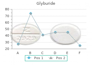 order glyburide 2.5 mg on-line