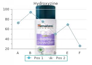 25 mg hydroxyzine amex