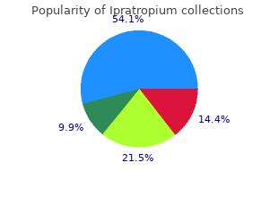 discount ipratropium 20mcg on-line