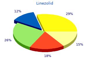 purchase 600 mg linezolid