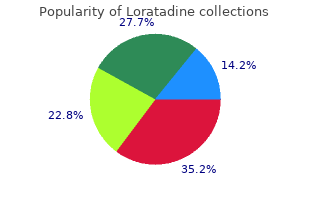 cheap loratadine 10 mg line