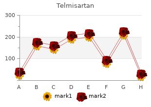 buy cheap telmisartan 40mg line