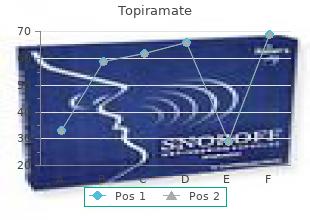 purchase topiramate 100mg online