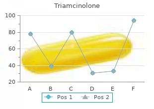 generic 15 mg triamcinolone with amex