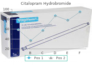 discount citalopram 20 mg with mastercard