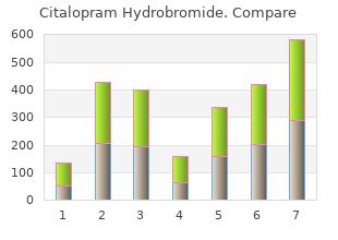order citalopram 20mg fast delivery