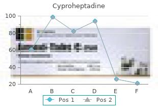 cyproheptadine 4mg otc