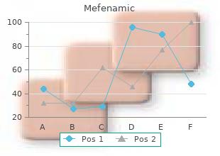 purchase mefenamic 500mg otc