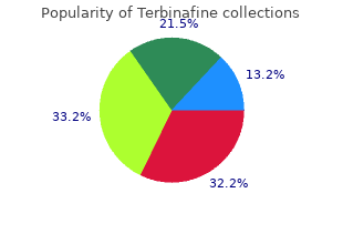 generic 250mg terbinafine fast delivery
