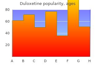 buy cheap duloxetine 20mg on-line