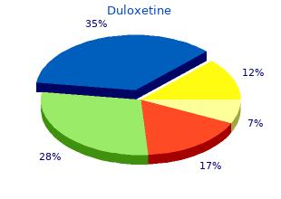 duloxetine 40 mg