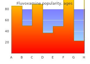 buy discount fluvoxamine 100 mg