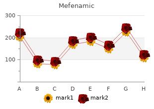 safe mefenamic 500 mg