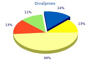 cheap 500 mg divalproex with visa