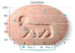 generic losartan 25 mg without a prescription