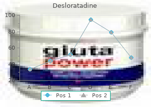 order desloratadine 5mg free shipping
