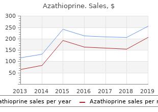 generic azathioprine 50 mg line