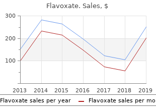 purchase flavoxate 200mg mastercard