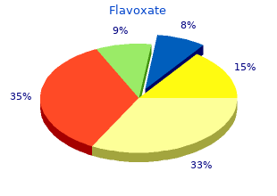 buy flavoxate 200mg with visa