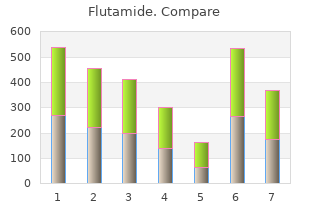 flutamide 250mg visa