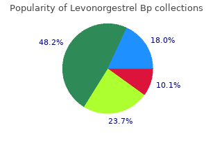generic 0.18 mg levonorgestrel mastercard