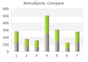 generic nimodipine 30mg without prescription