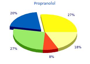 discount propranolol 40mg mastercard