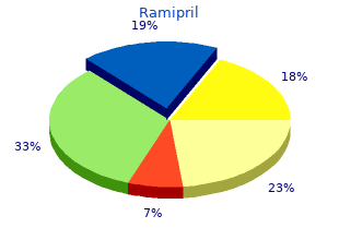 purchase ramipril 10 mg fast delivery
