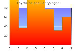 proven 200mcg thyroxine
