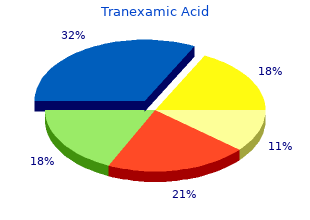 cheap tranexamic 500 mg otc