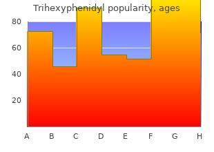 cheap 2 mg trihexyphenidyl overnight delivery