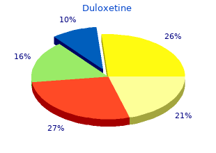 cheap duloxetine 20mg free shipping