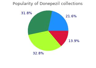 purchase 10mg donepezil mastercard