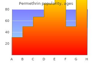permethrin 30gm without prescription