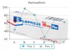 purchase permethrin 30gm line