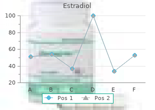order 2 mg estradiol fast delivery
